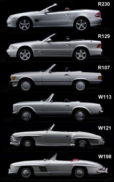 Mercedes vs toyota autos post for Mercedes benz car history