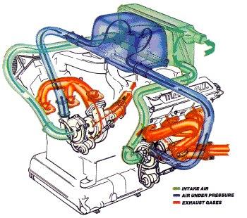 1995 Mercedes C280 Engine Diagram likewise 2005 Ford Escape Engine Coolant Temperature Sensor Location together with Jaguar S Type 3 0 Engine Diagram also Bmw 330i Engine Diagram further E39 Belt Diagram. on 2001 bmw 325i serpentine belt diagram