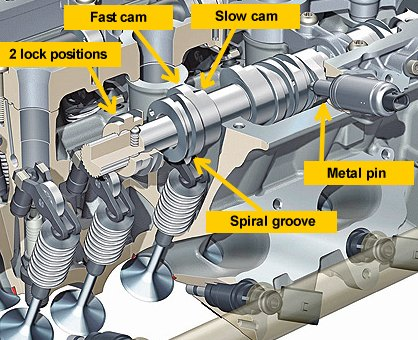 variable valve timing vvt in depth general car discussion rh mycarforum com