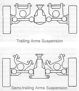 Autozine Technical School Suspension