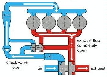 autozine technical school supercharged engine diagram turbo engine diagram #13
